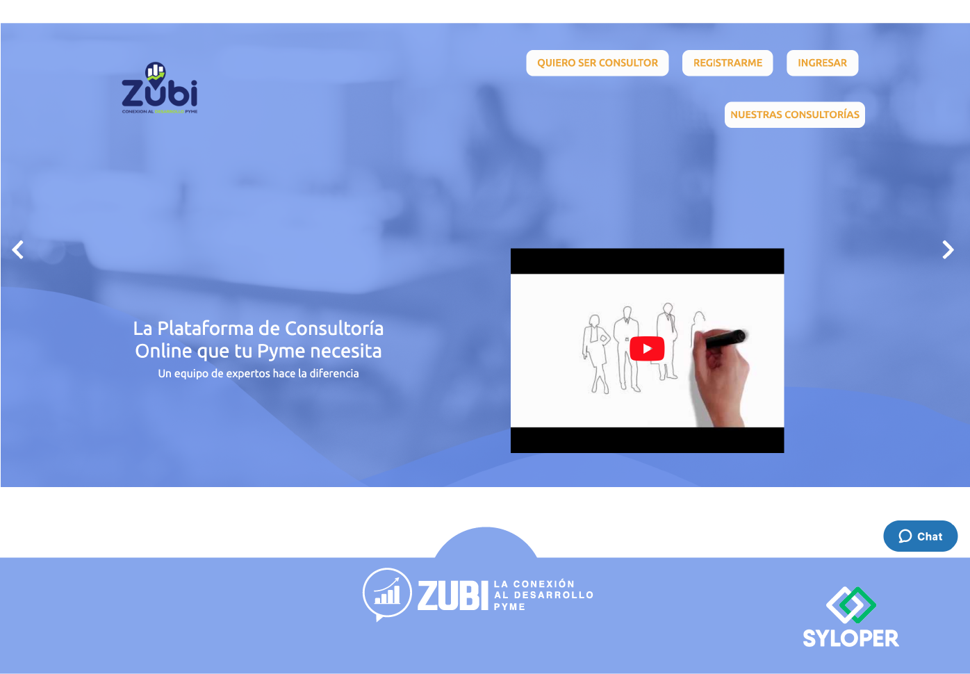 Zubi – Conexión al desarrollo PyME